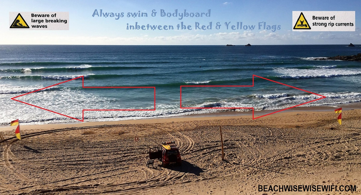 swim-between-red-yellow-flags-breaking-waves-rip-currents